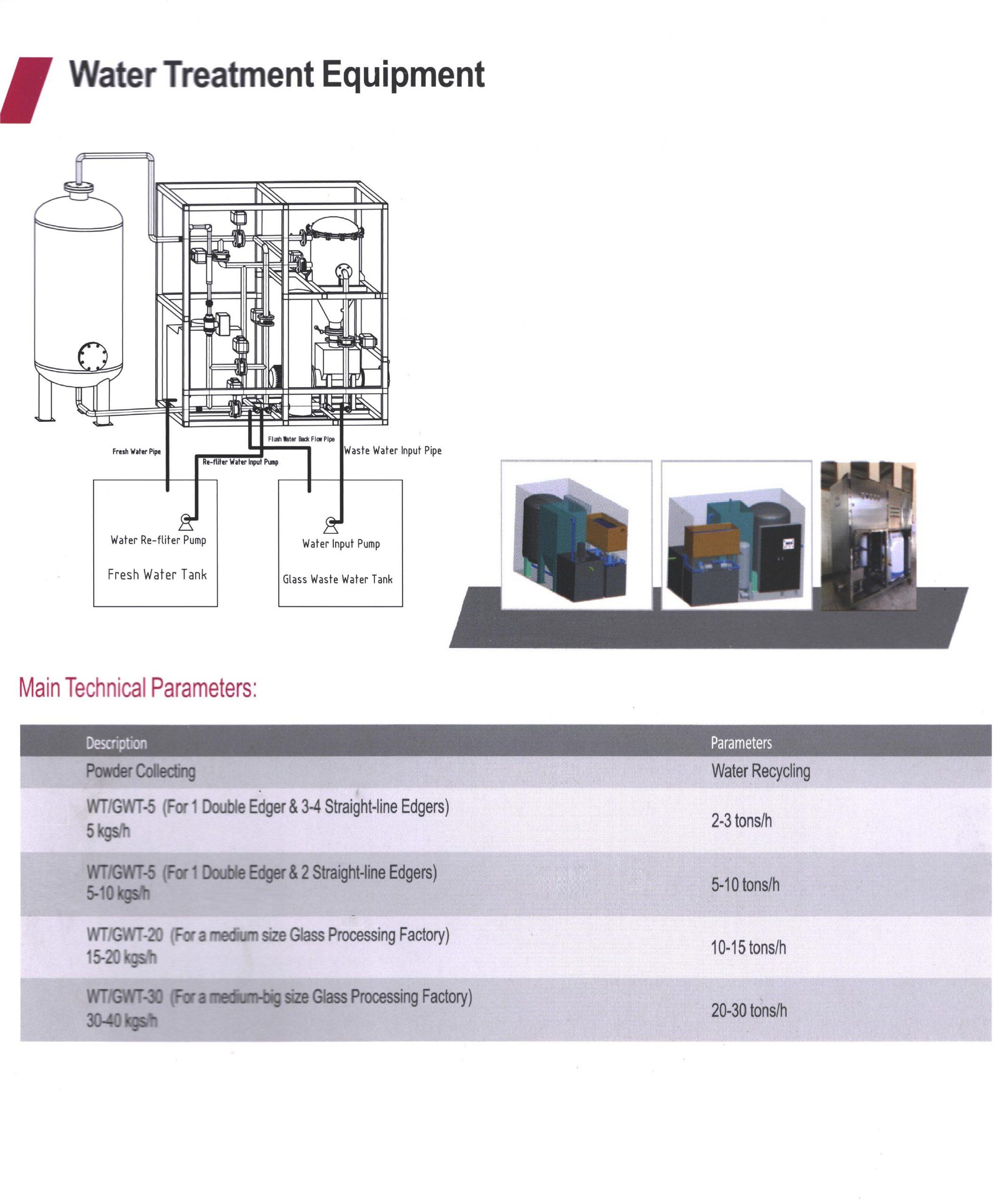 watertreatment equioment دستگاه تصفیه آب سیلیس